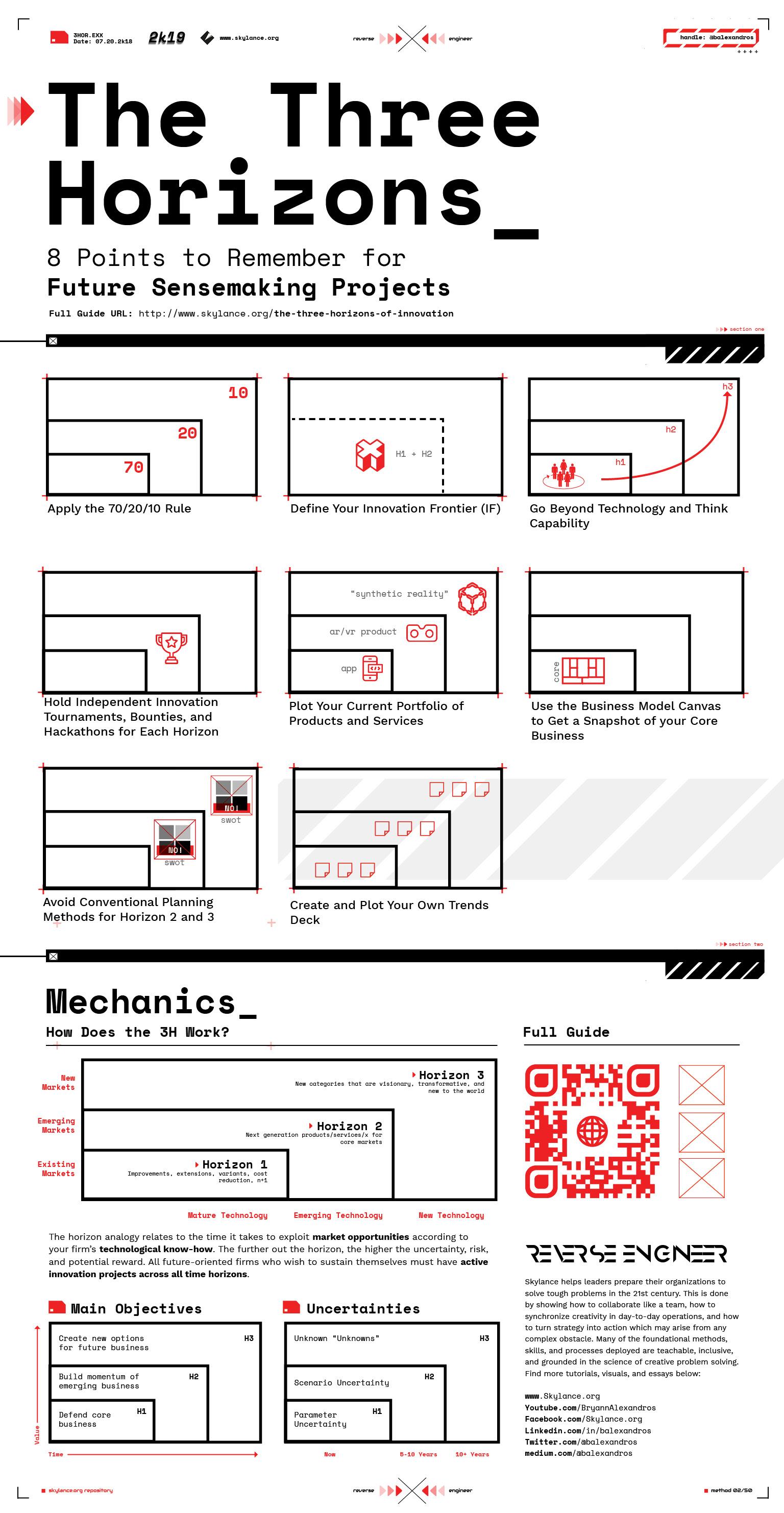 3-horizons-infographic-black-linkedin-version.jpg