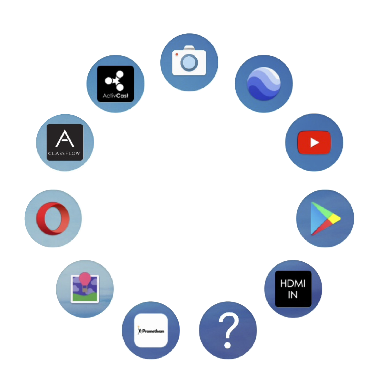 Android App Wheel