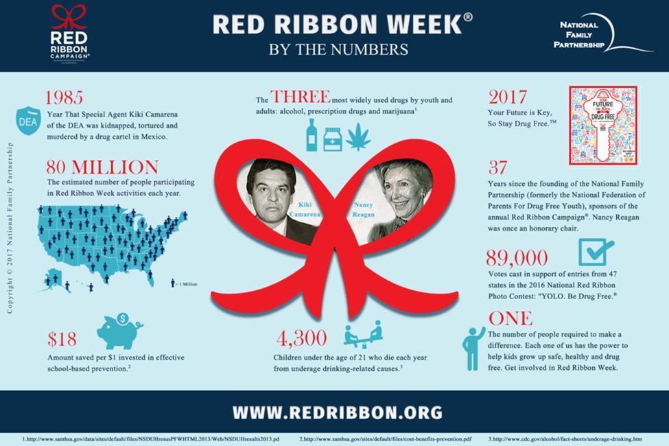Red_Ribbon_Infographic_2017_v2.jpg