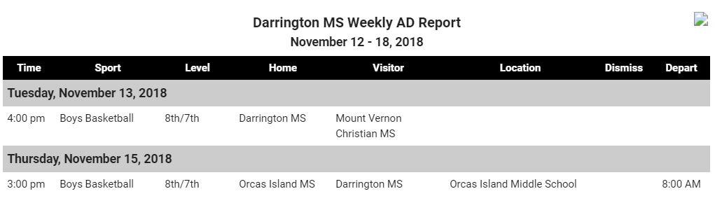 Darrington MS Boys in action Tuesday and Thursday.  GO LOGGERS!!