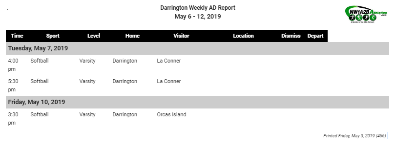 This week in loggers sports.PNG