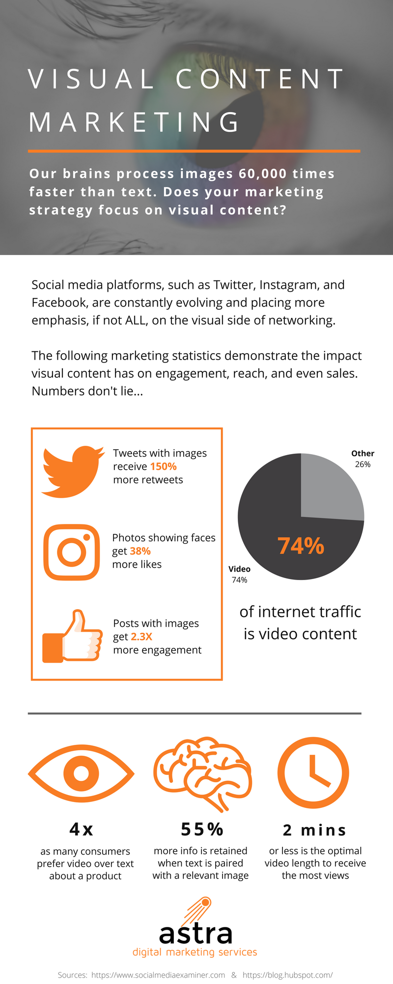 Astra Infographic - Visual Content.png