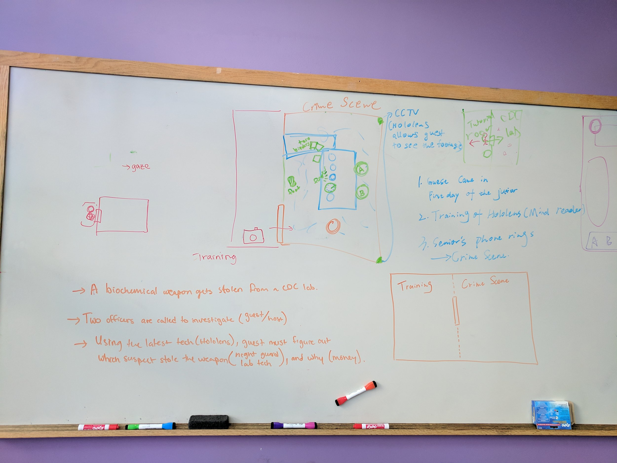 Mapping out the reworked story and presentation of the experience.
