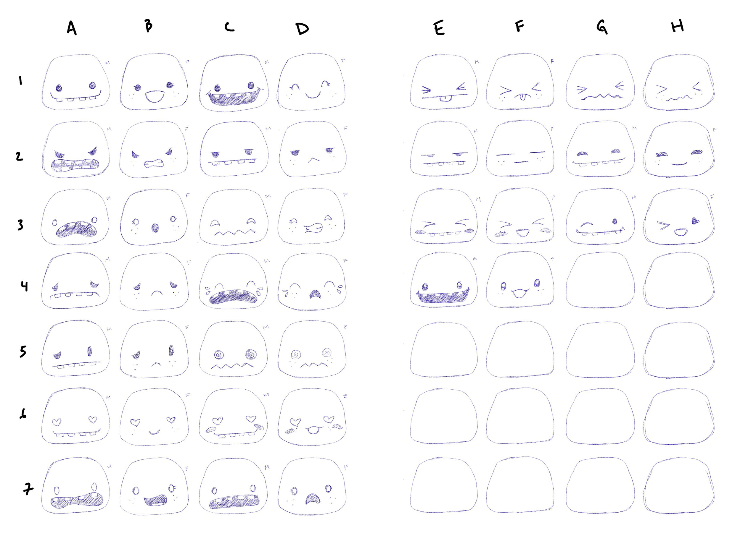 Initial concepts for expressions and mouth shapes