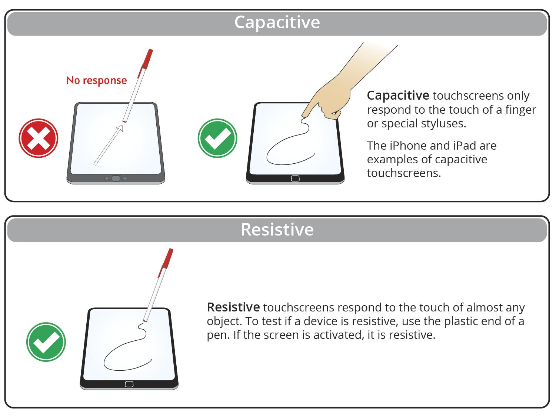 Capacitive Resistive drawing.png