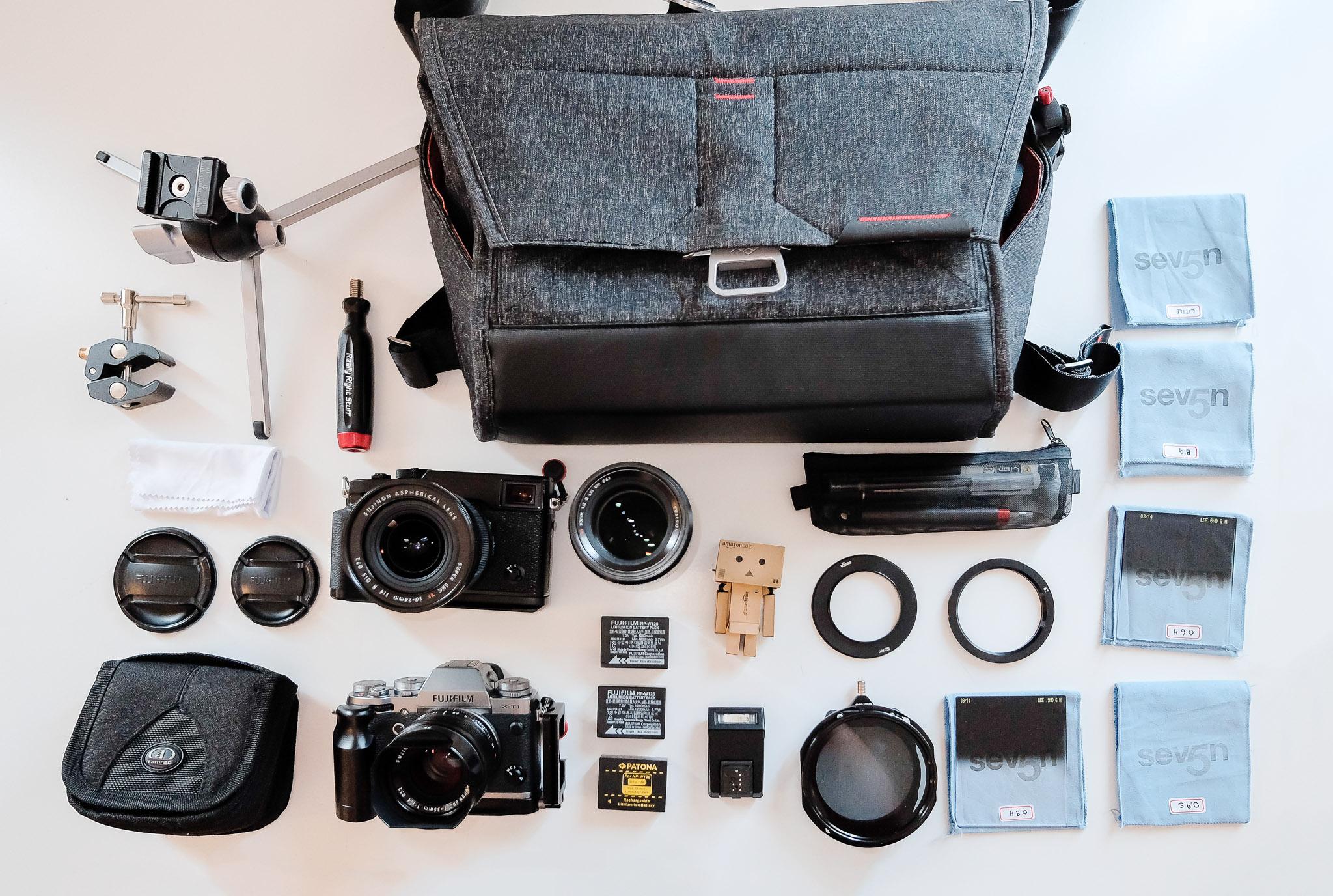 In My Bag (Preparation to Cinque Terre)