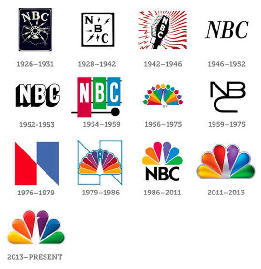 nbcyears.png