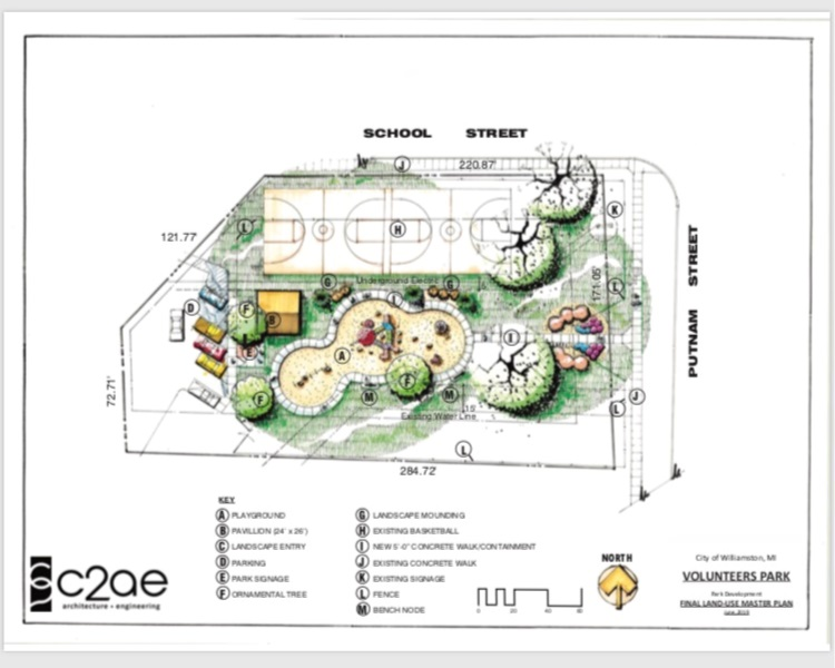The master plan for Volunteers Community Park