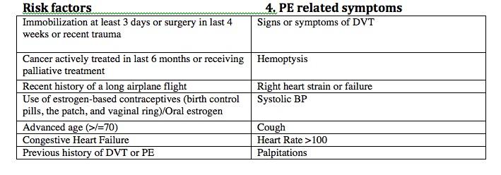 Risk factors for PE jpeg.jpg