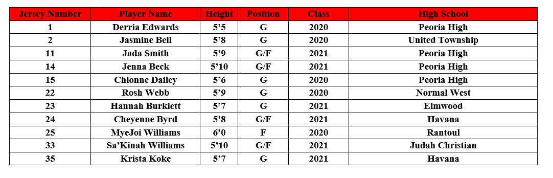 17U Roster.PNG