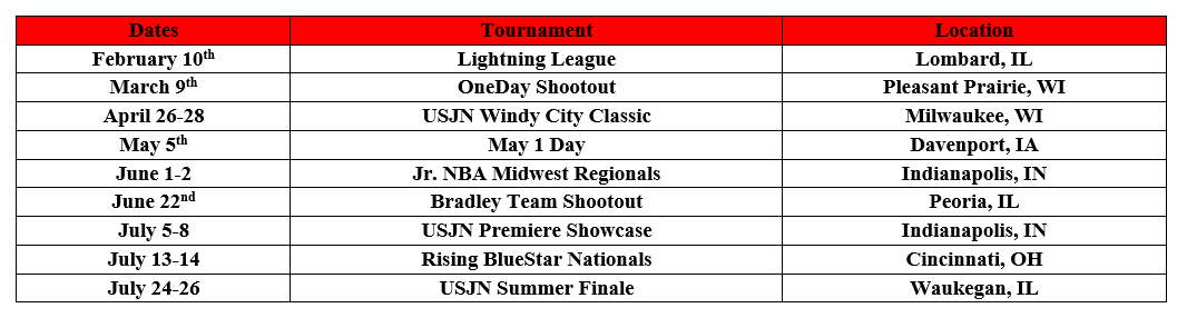 14U Red Schedule.PNG