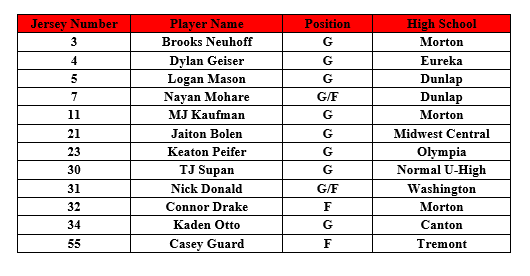 8th Boys Roster.PNG