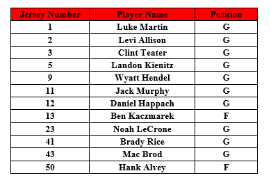 7th Boys Roster.PNG