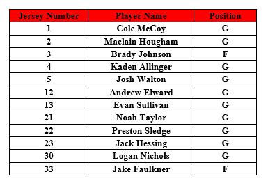 6th Boys Roster.PNG