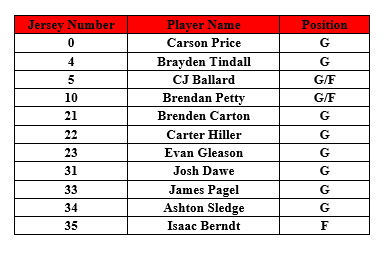 4th Boys Roster.PNG
