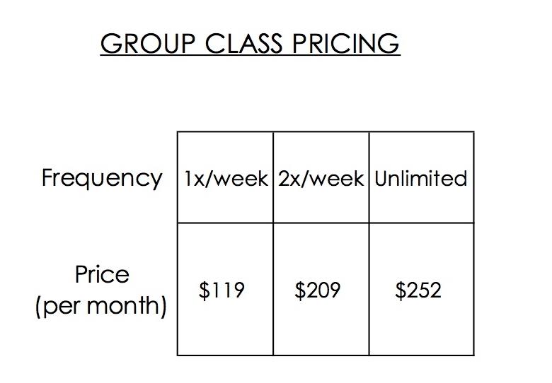 Performance Pricing Update.jpg