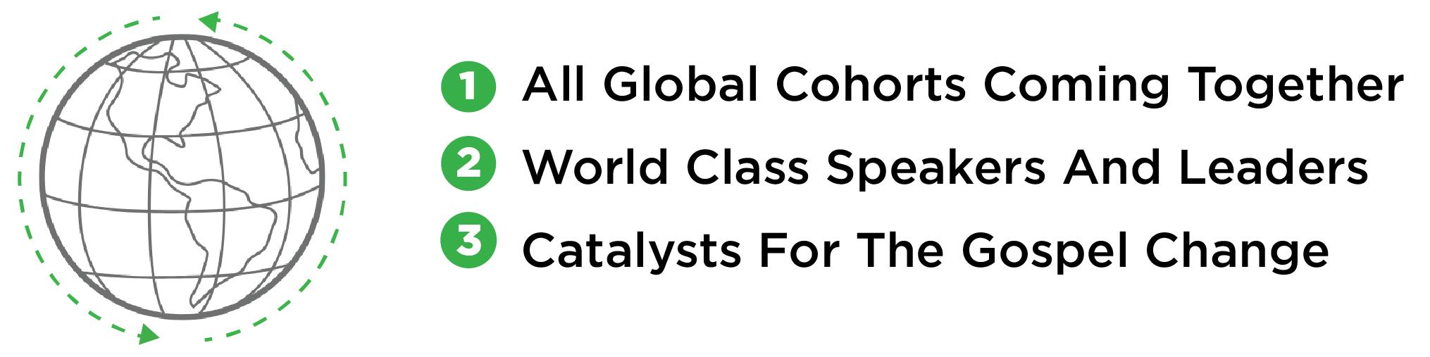 Resource Global_Global Cohort Model_v2_LEARNING copy.png