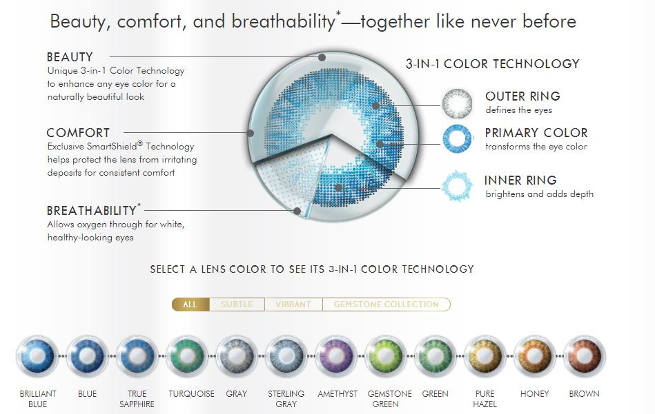 Air Optix Colors Technology by Alcon https://www.airoptix.com/colors/about.shtml
