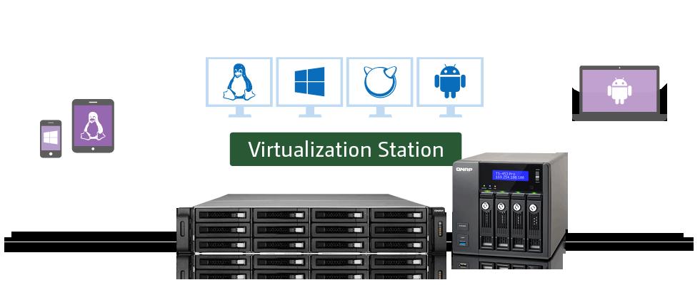 Virtualization Station
