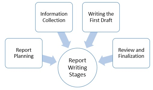 report_writing.jpg
