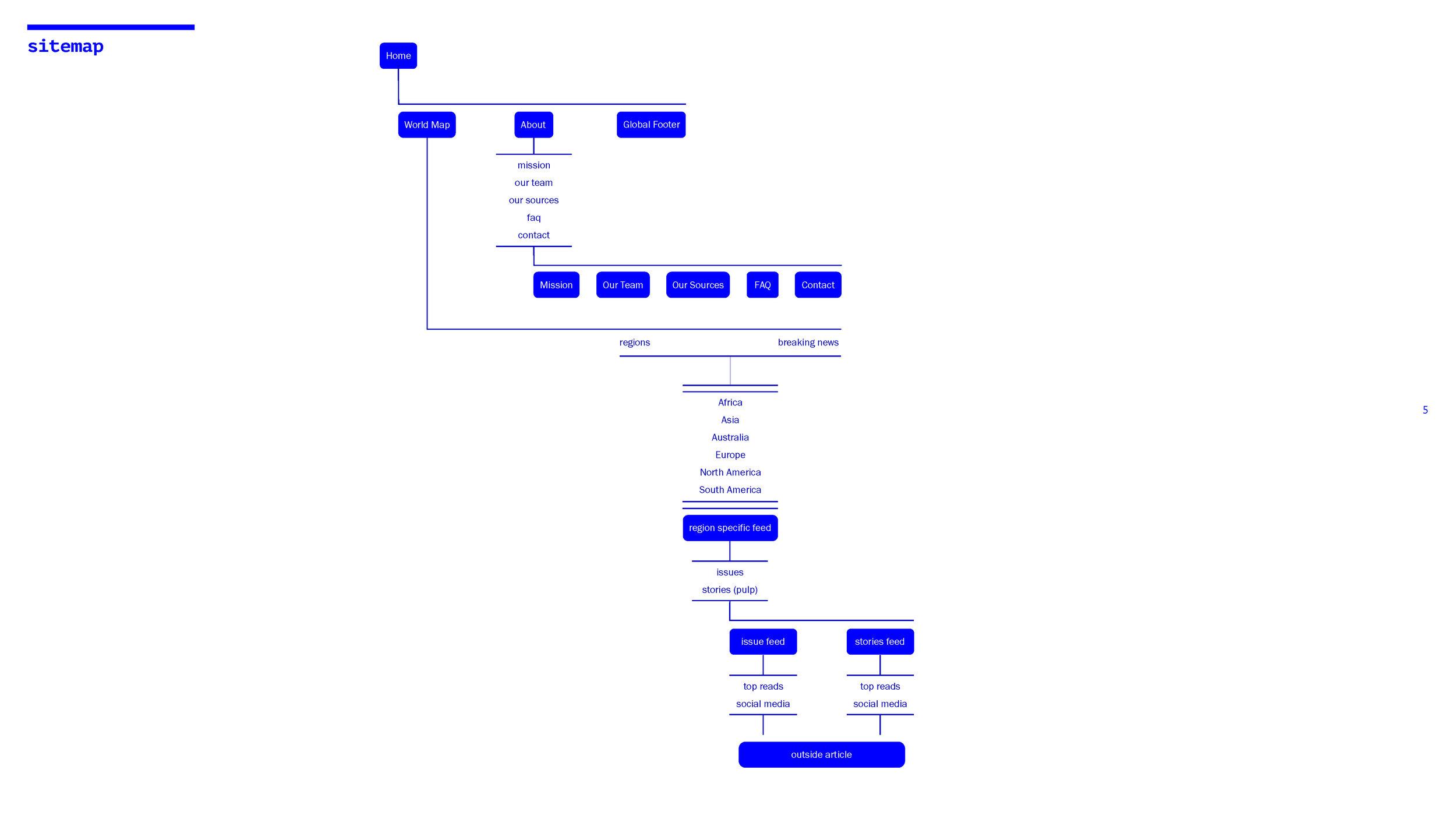 hchen_midterm_hc01_Page_05.jpg