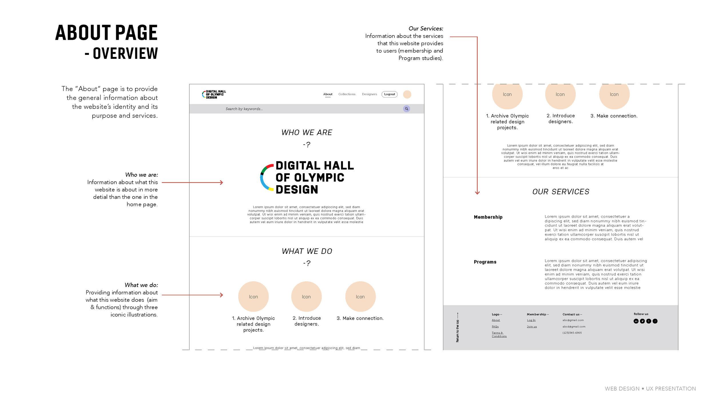 julia(hyerin)choi_webdesign_midterm_Page_21.jpg