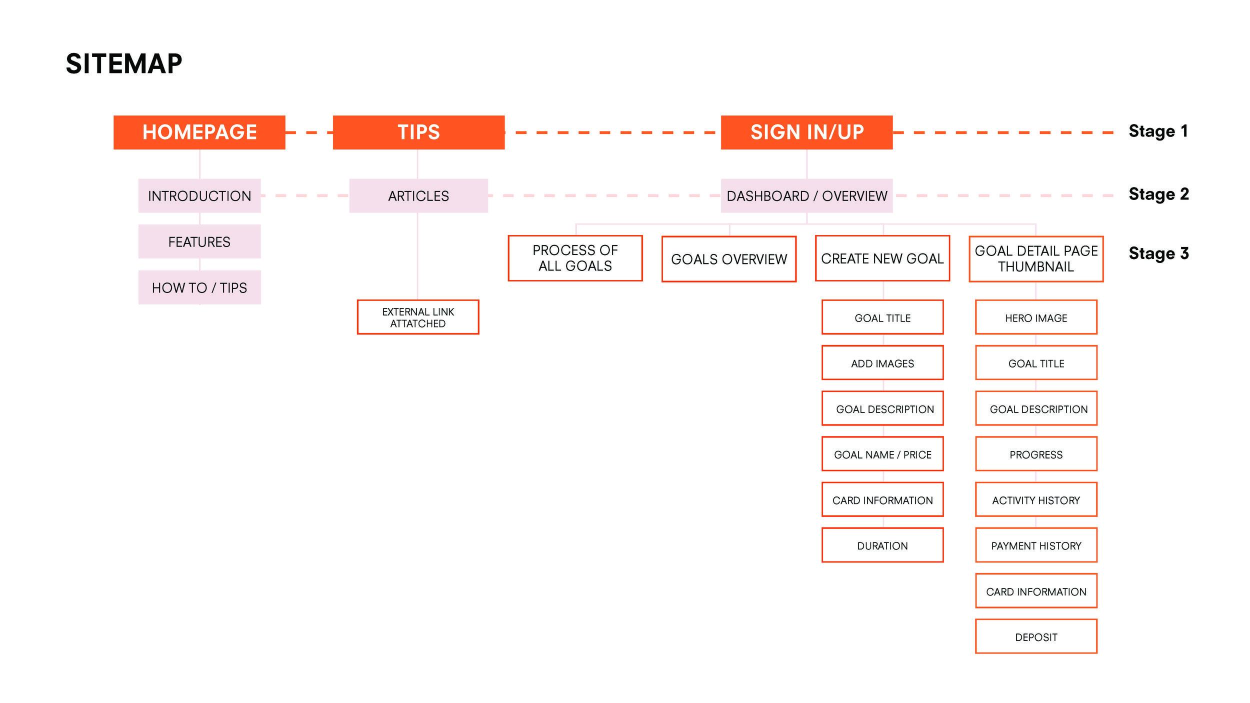 clee39_UXDesignPresentation_Page_05.jpg