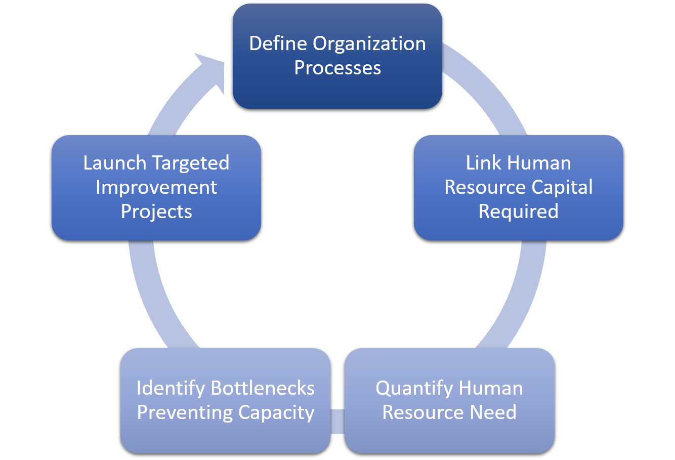 Productivity Approach Graphic png.png