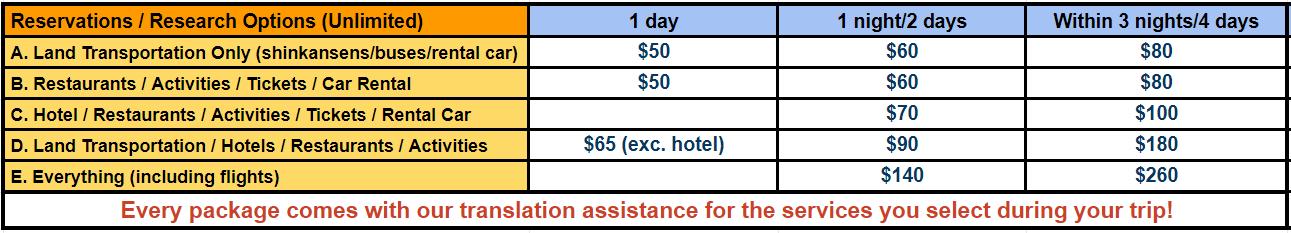 Price chart 実際1.PNG