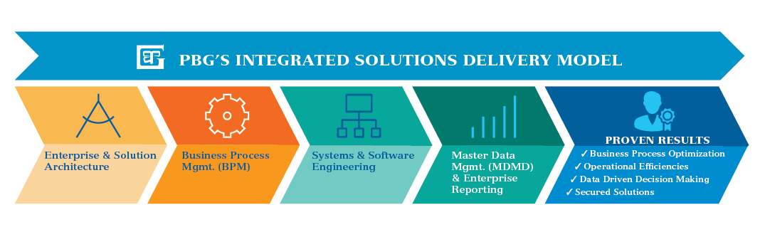Integrated-Solutions-Graphic-Revised.png