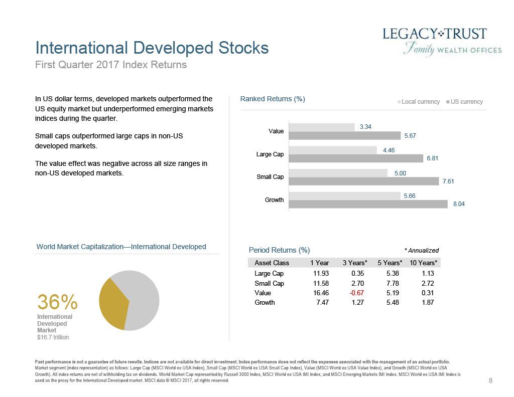 First Quarter 2017 Market Review1024_8.jpg