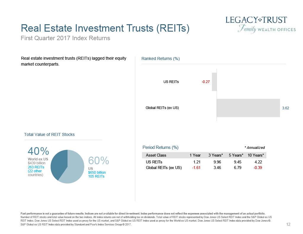 First Quarter 2017 Market Review1024_12.jpg
