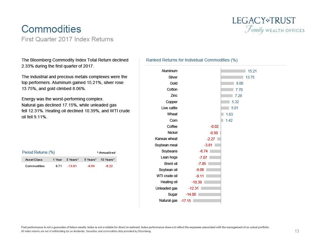 First Quarter 2017 Market Review1024_13.jpg