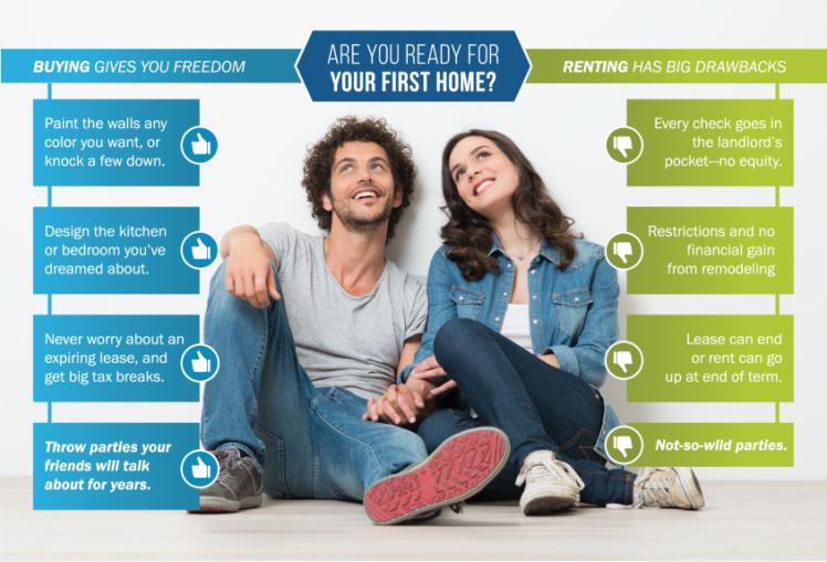 buy-vs-rent-postcard1.png