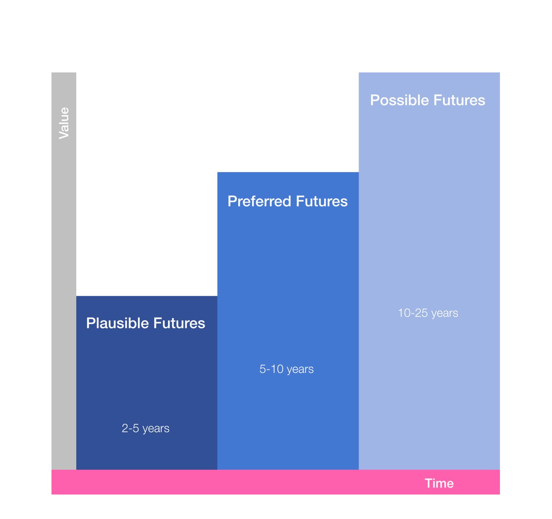 Futures1.jpg