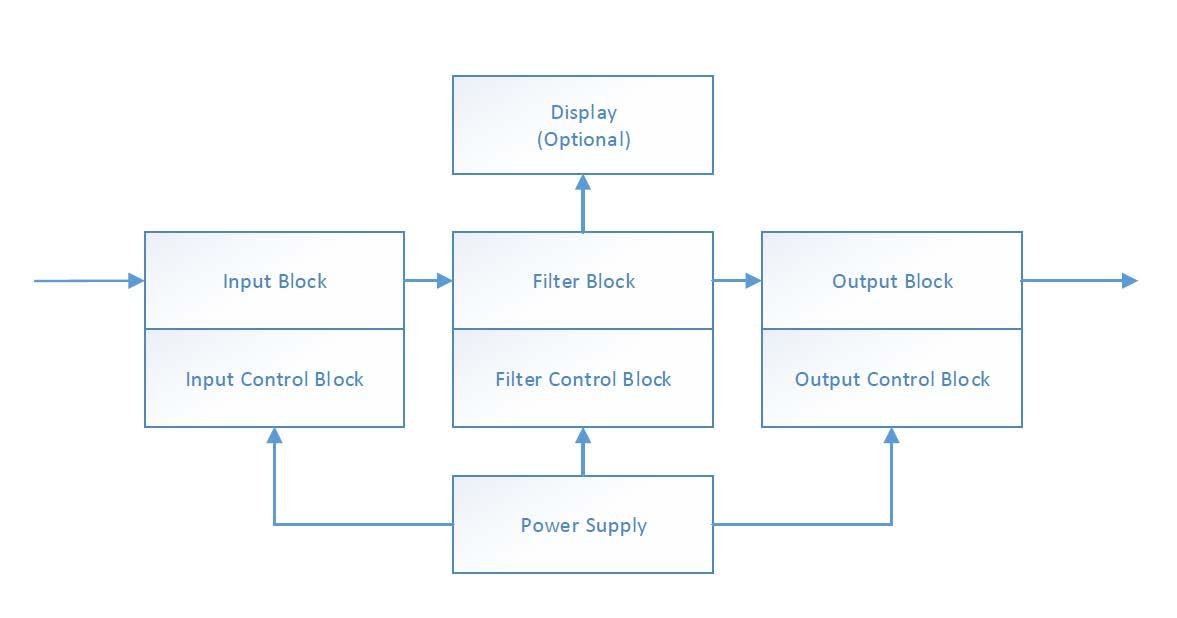 FCT_tuneableFilter.jpg
