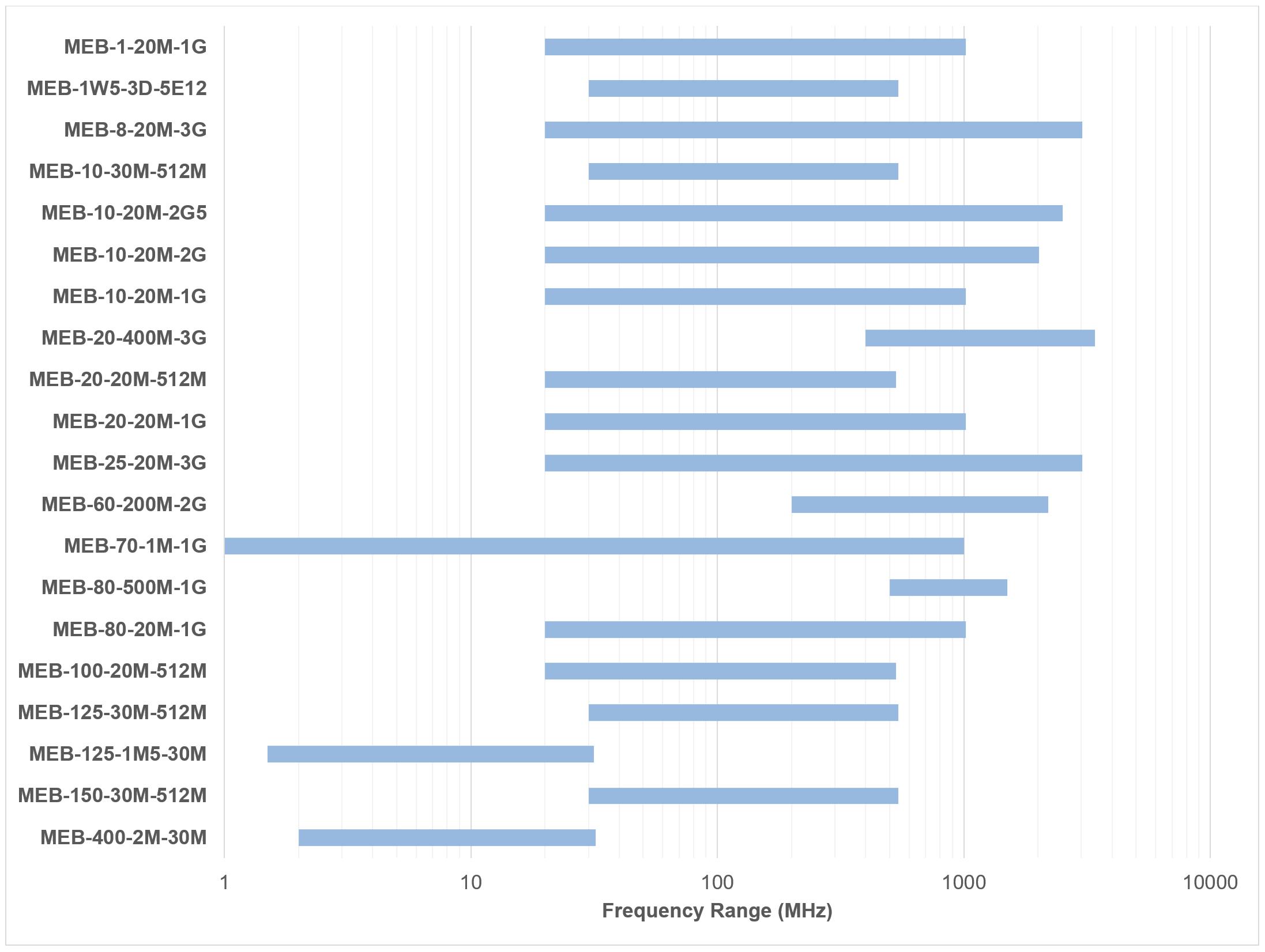 rf module comparison1.png