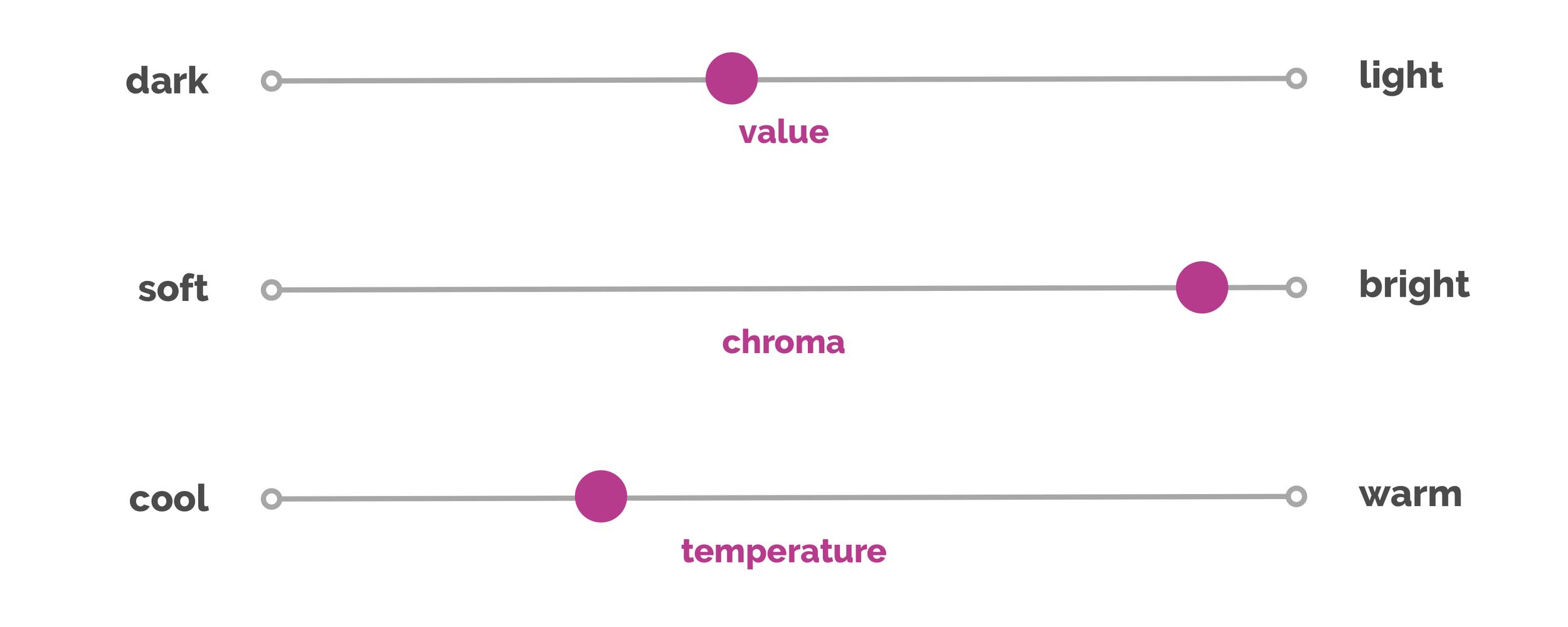 Bright Winter colour dimensions
