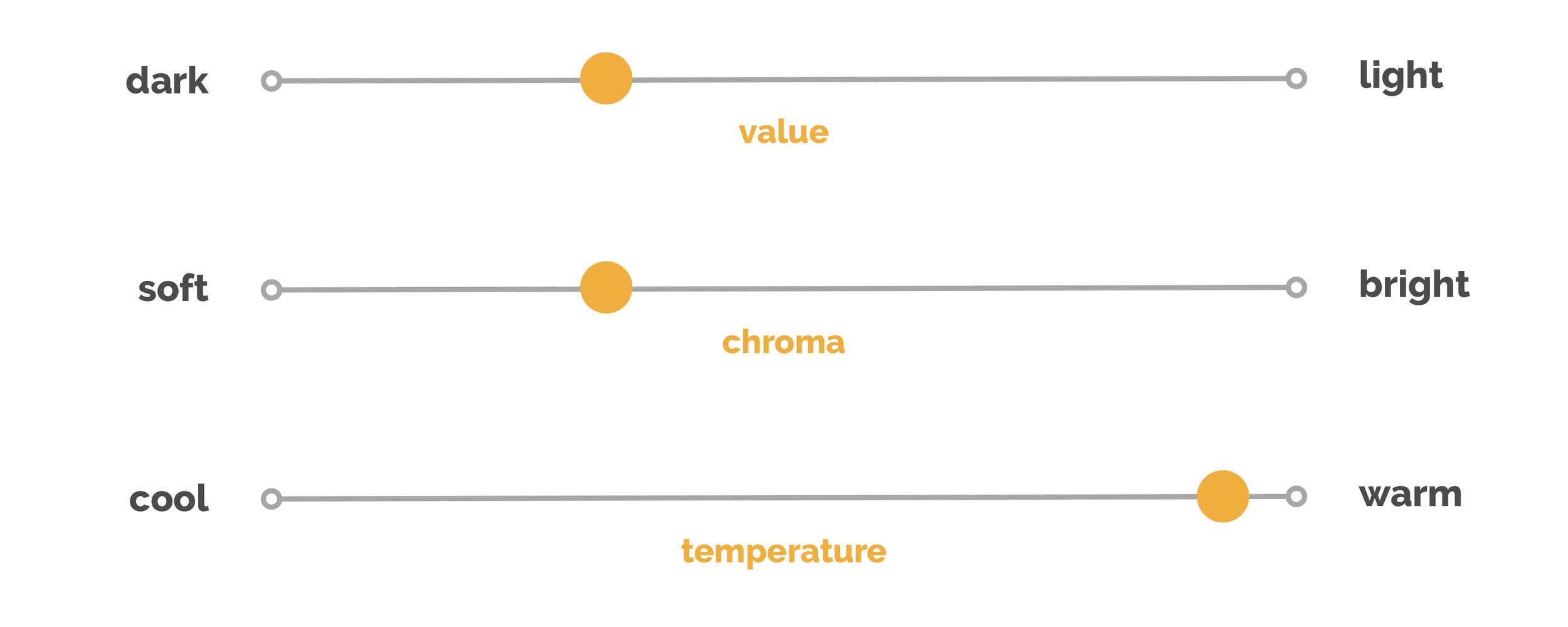 True Autumn colour dimensions