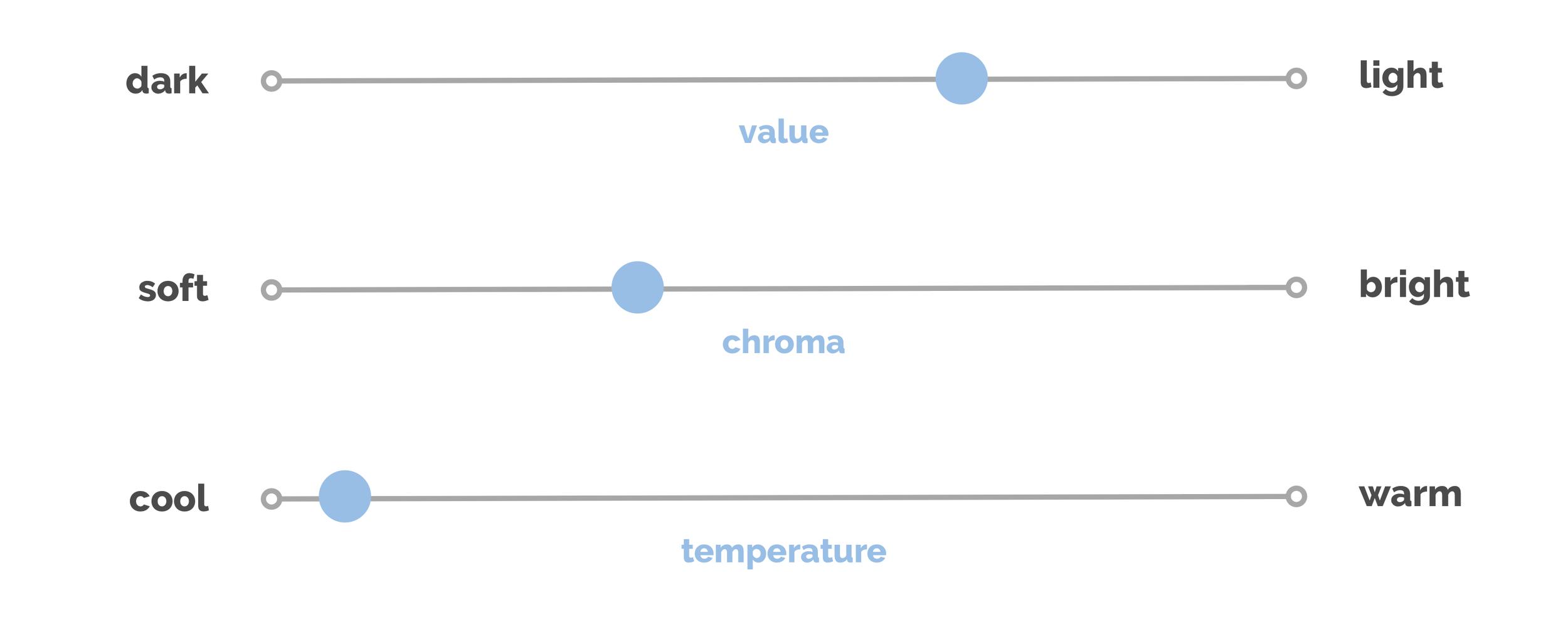 True Summer colour dimensions