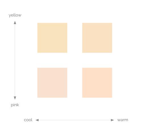 light-warm-cool-skintones.png