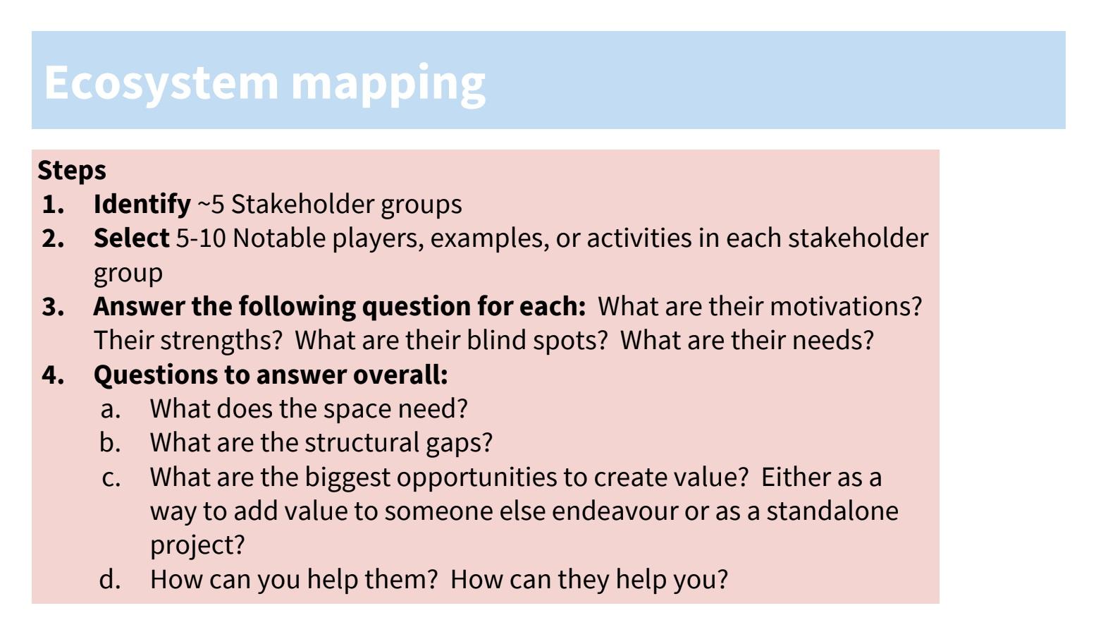 ecosystem+map.jpg