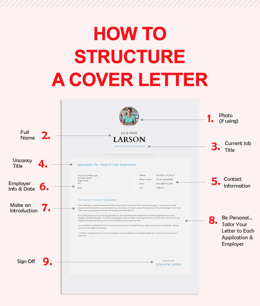 How To Write A Cover Letter That Gets You Hired