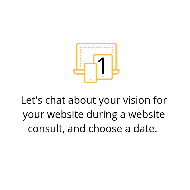 4 Easy Steps to working with me website design, Angela Meredith of Less Stress Design. Step 1, a website consult with Angela Meredith, Less Stress Design, Squarespace website designer in Charlotte, NC area.