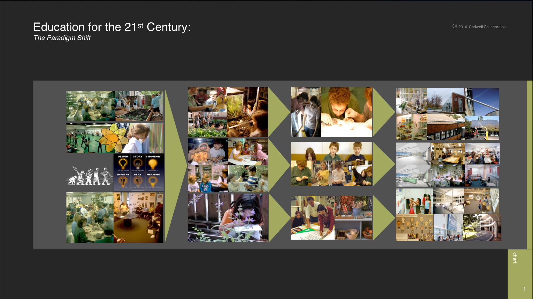 collage of images for 21st C school design.jpg