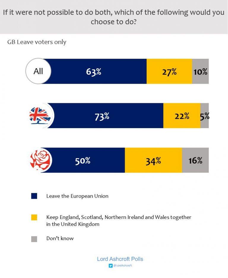14-GB14-leave-EU-or-keep-UK-GB14-only-w-logo-768x937.jpg