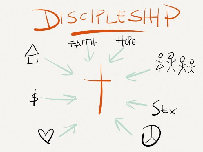 Gospel Post.jpeg