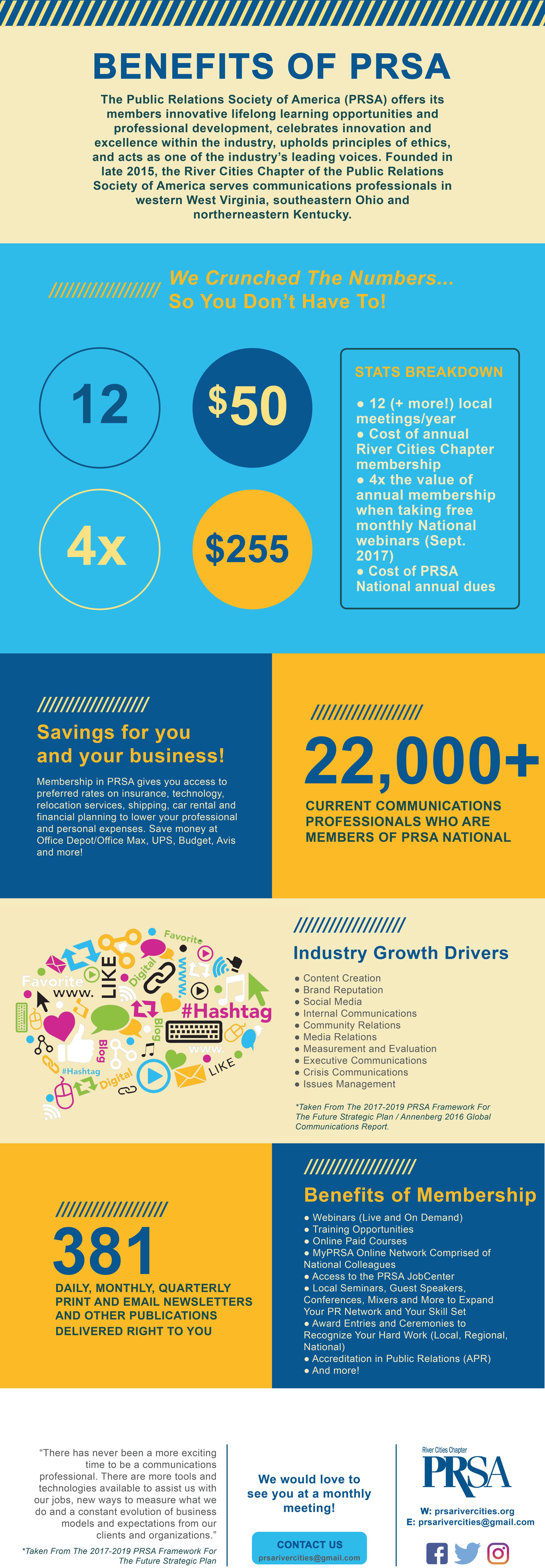 prsa_national_rc_membership-infographic_2017.jpg