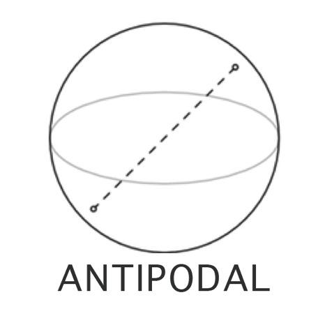 antipodal.jpg