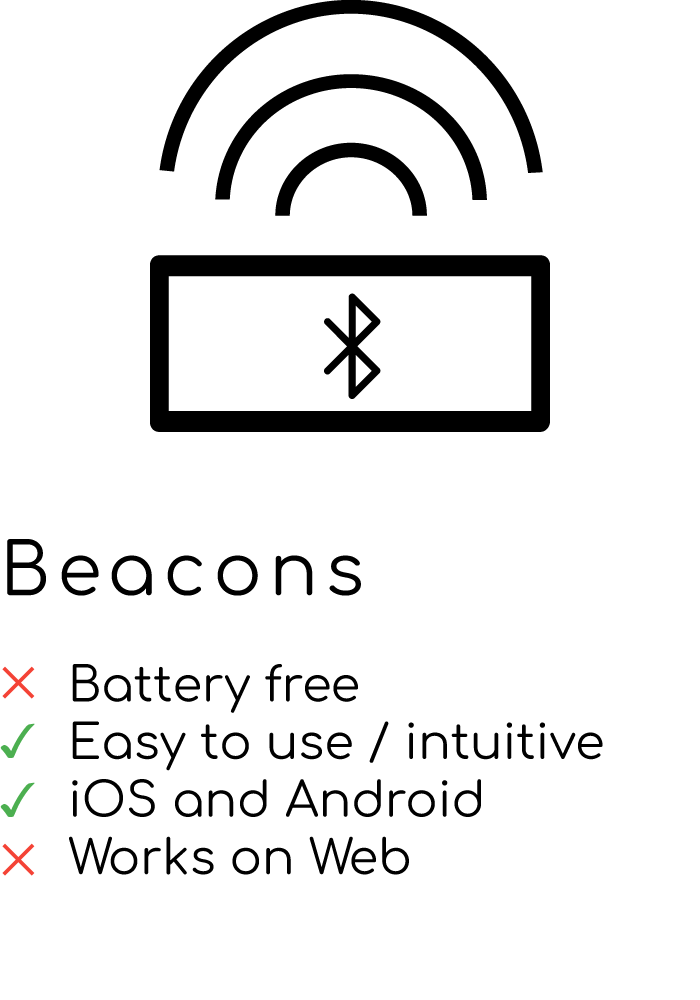 beacons.png